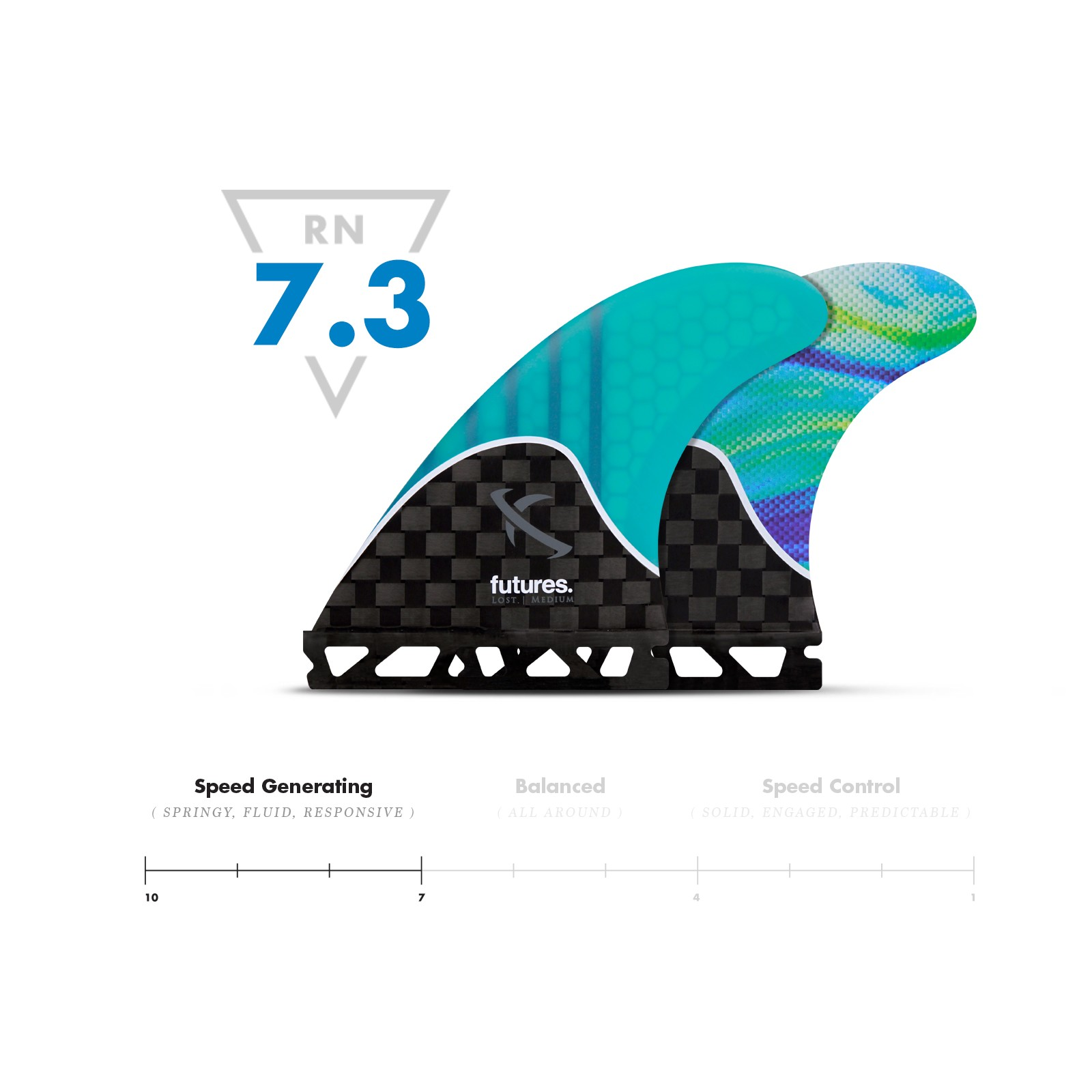 Futures Firewire Carbon Honeycomb Five Fin Edit Surfboards Diagram Related Products